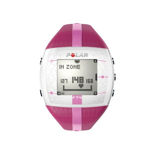 healthy christmas gift idea - heart rate monitor