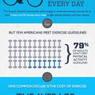 How Exercise Can Save Billions in Preventable Medical Care