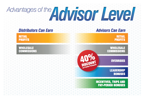 Advantage of advisor - how to get paid with AdvoCare