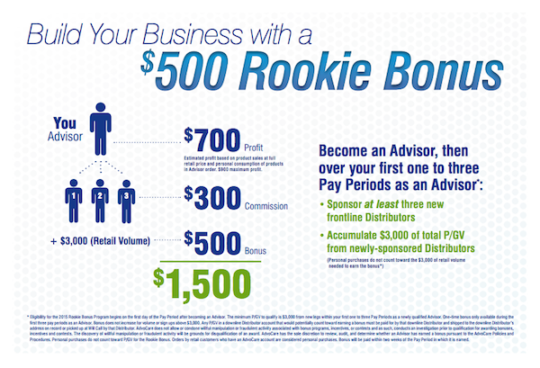 get paid bonuses with AdvoCare - how to get paid with AdvoCare