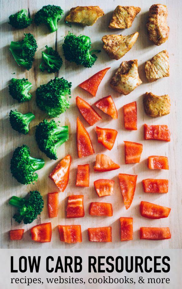 low carb resources - low carb recipes, low carb meals, low carb diet