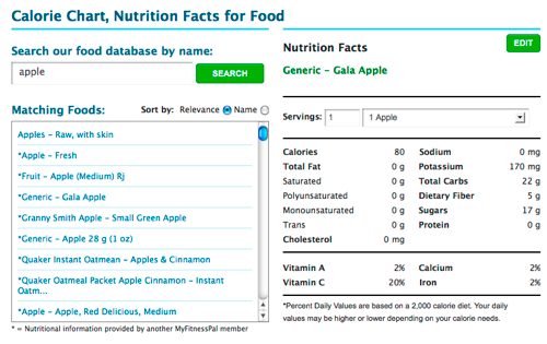 Database for foods myfitnesspal