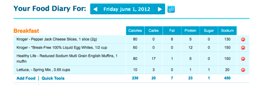 My fitness pal meals